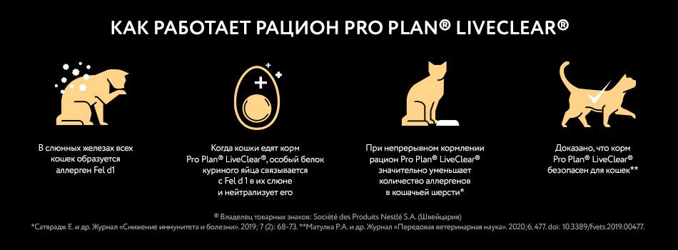https://zoosfera-nn.ru/images/companies/1/banners/kak-rabotaet-proplan-liveclear.jpg?1594643737920