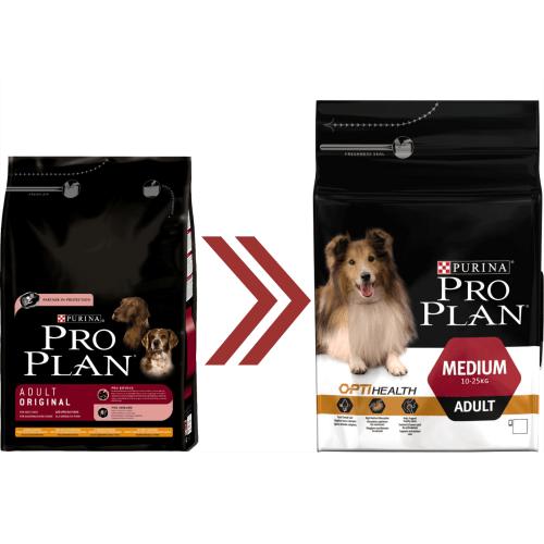 Pro Plan Adult Medium Breeds Chicken сухой корм для взрослых собак средних пород с курицей