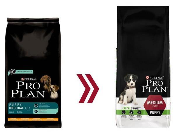 Pro Plan Puppy Medium Breeds Chicken сухой корм для щенков средних пород с курицей